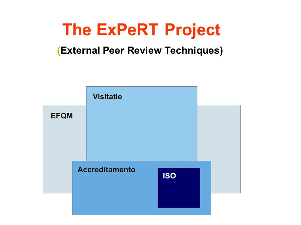 The ExPeRT Project (External Peer Review Techniques)
