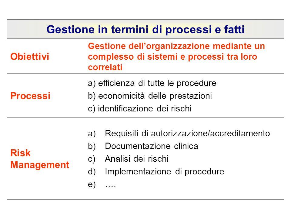 Gestione in termini di processi e fatti