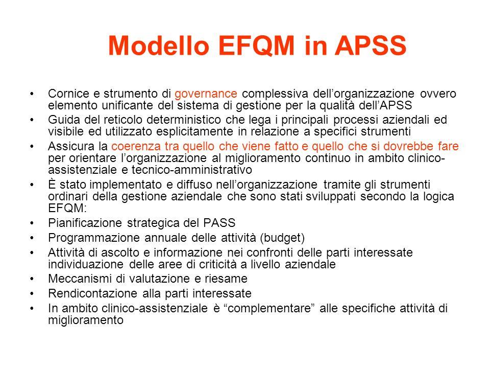 Modello EFQM in APSS