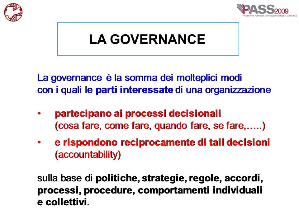 LA GOVERNANCE La governance è la somma dei molteplici modi