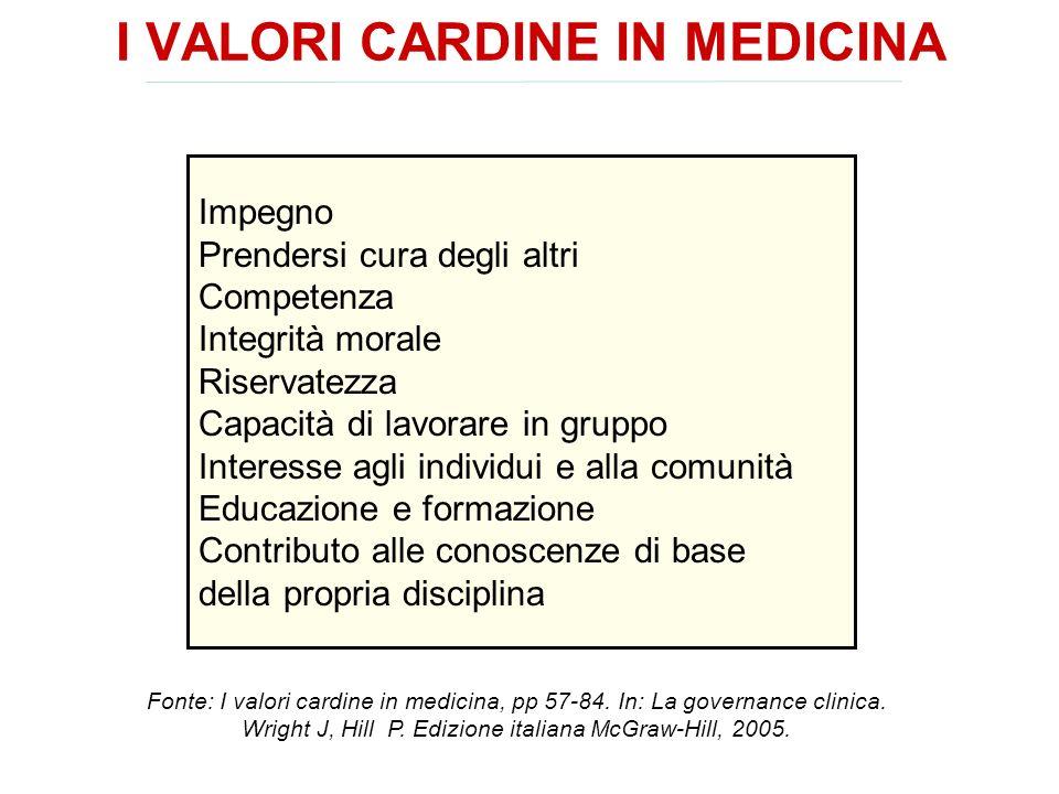 I VALORI CARDINE IN MEDICINA