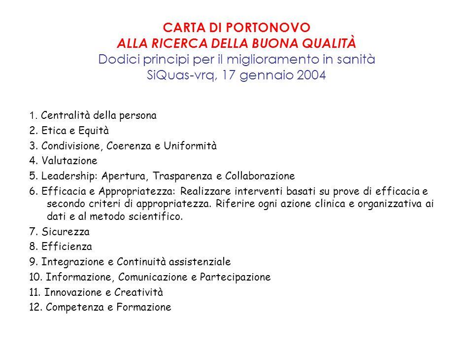 CARTA DI PORTONOVO ALLA RICERCA DELLA BUONA QUALITÀ Dodici principi per il miglioramento in sanità SiQuas-vrq, 17 gennaio 2004