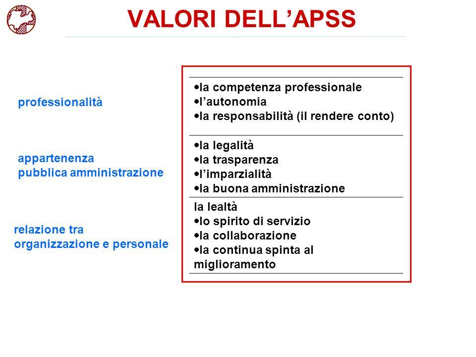 VALORI DELL'APSS la competenza professionale l'autonomia