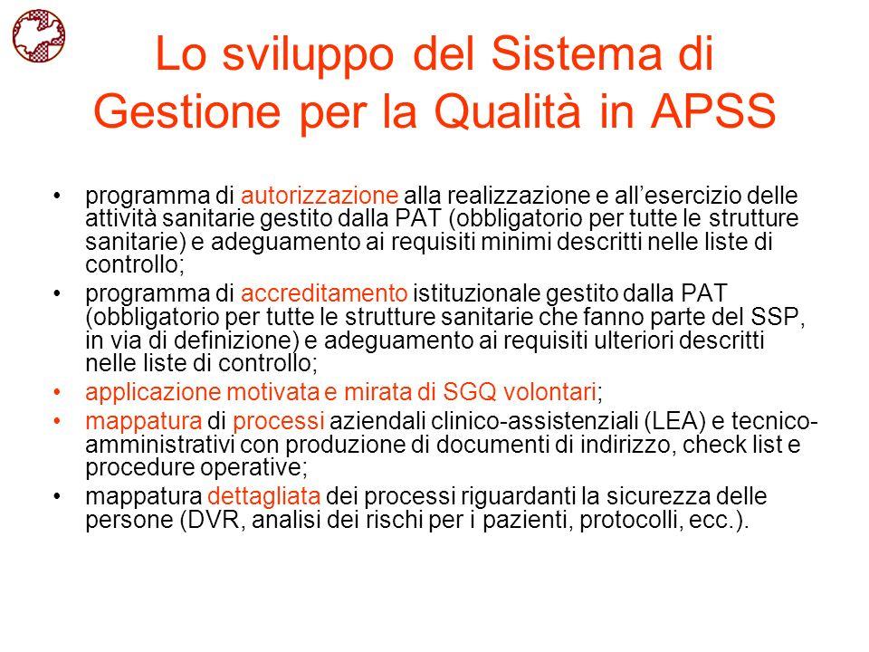 Lo sviluppo del Sistema di Gestione per la Qualità in APSS