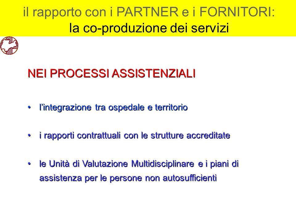 il rapporto con i PARTNER e i FORNITORI: la co-produzione dei servizi