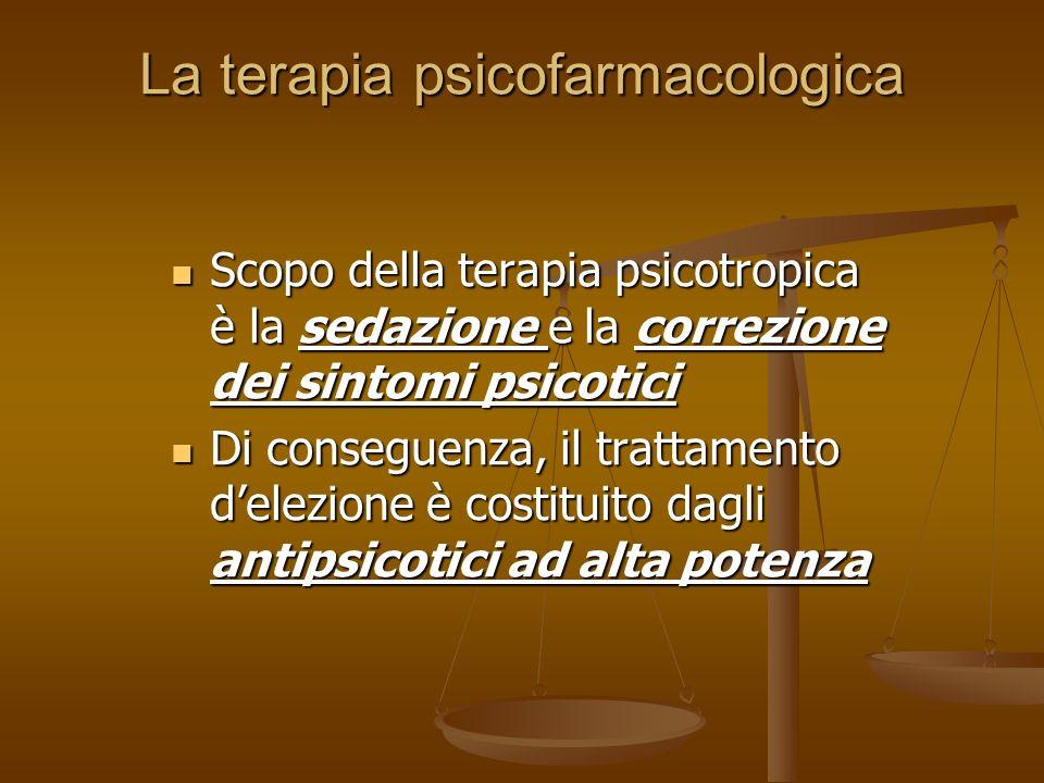 La terapia psicofarmacologica