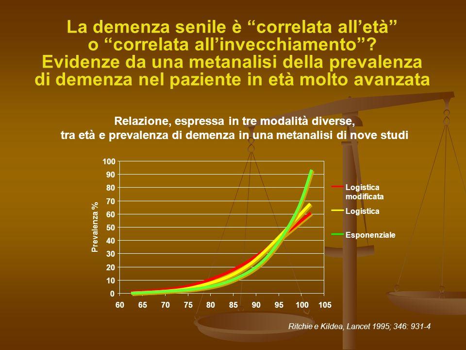 27/03/2017 La demenza senile è correlata all'età o correlata all'invecchiamento
