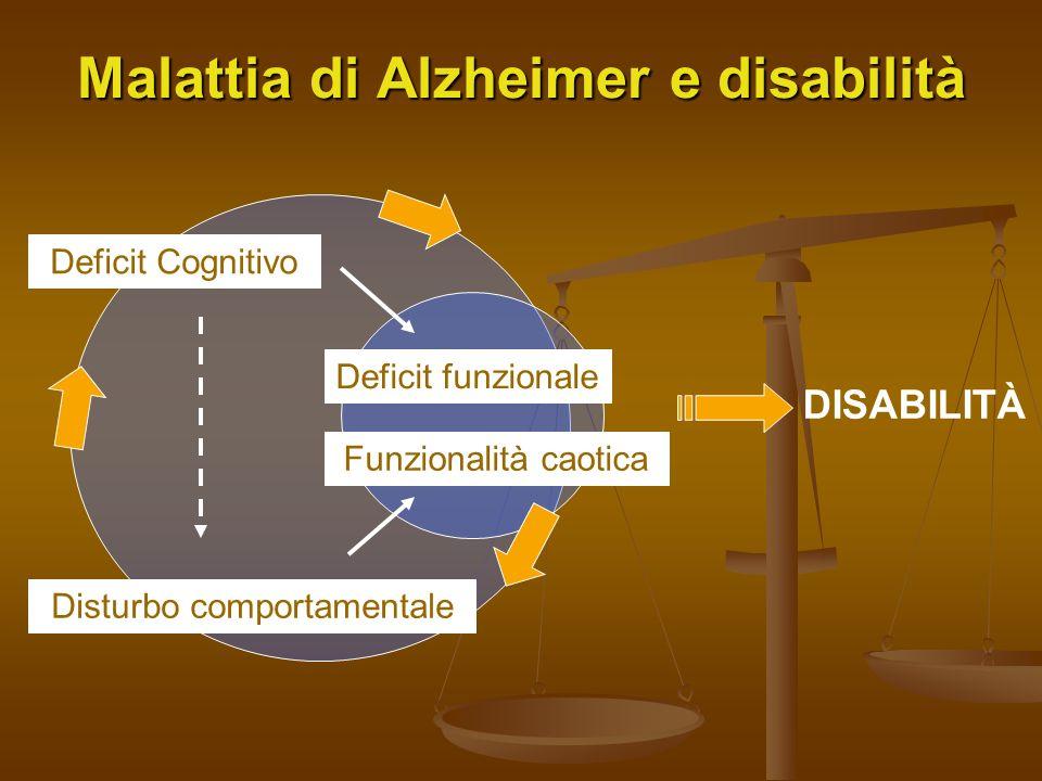Malattia di Alzheimer e disabilità