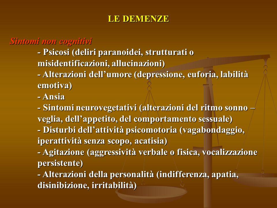 - Alterazioni dell'umore (depressione, euforia, labilità emotiva)