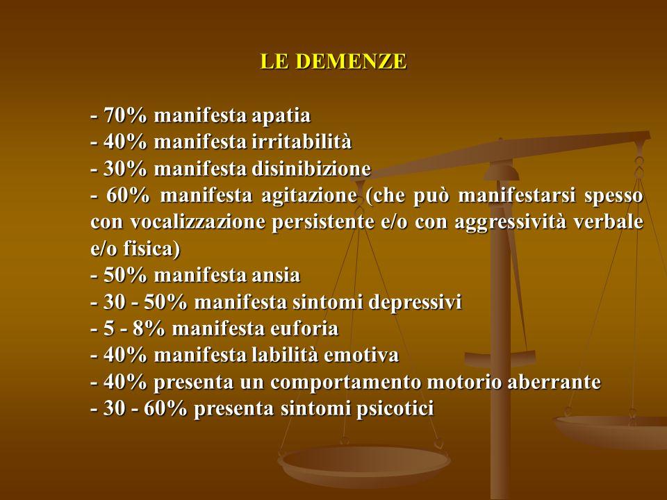 - 40% manifesta irritabilità - 30% manifesta disinibizione