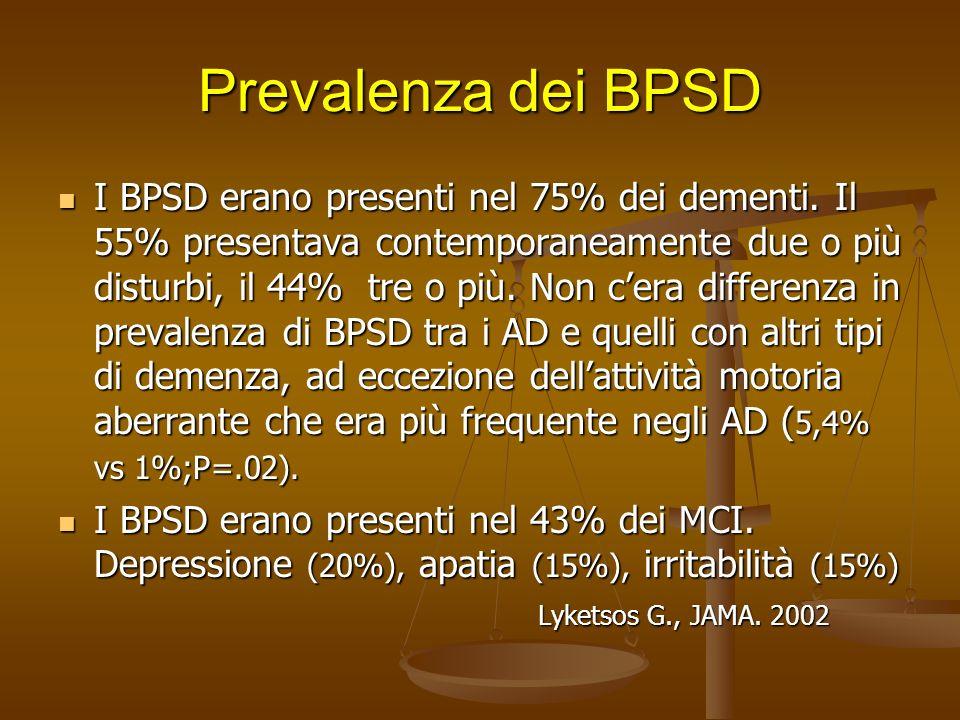 27/03/2017 Prevalenza dei BPSD.