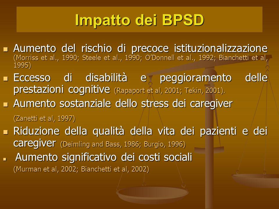 27/03/2017 Impatto dei BPSD.