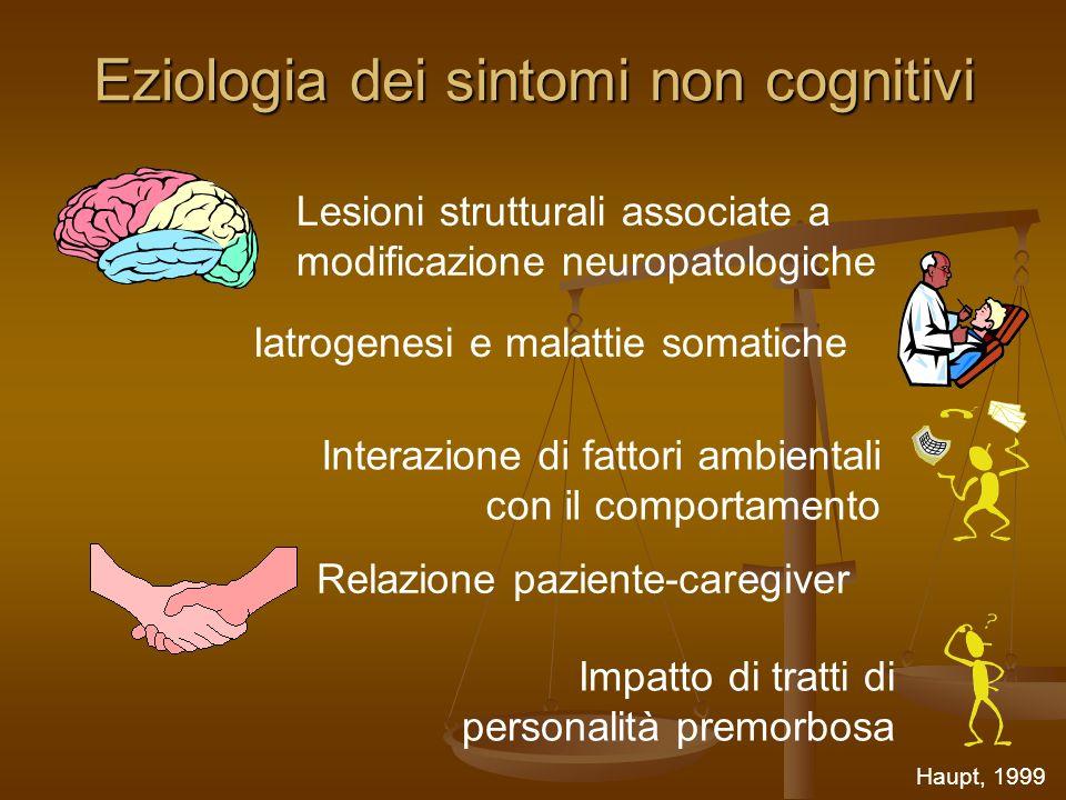 Eziologia dei sintomi non cognitivi