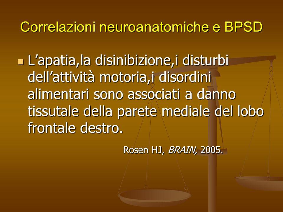 Correlazioni neuroanatomiche e BPSD