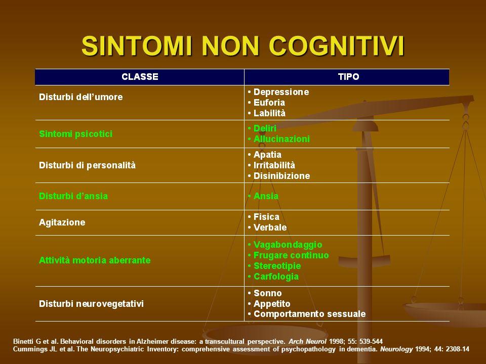 SINTOMI NON COGNITIVI 27/03/2017