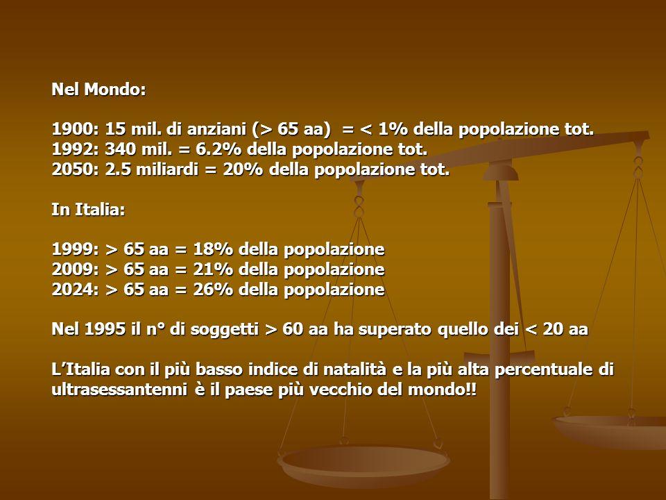 1900: 15 mil. di anziani (> 65 aa) = < 1% della popolazione tot.