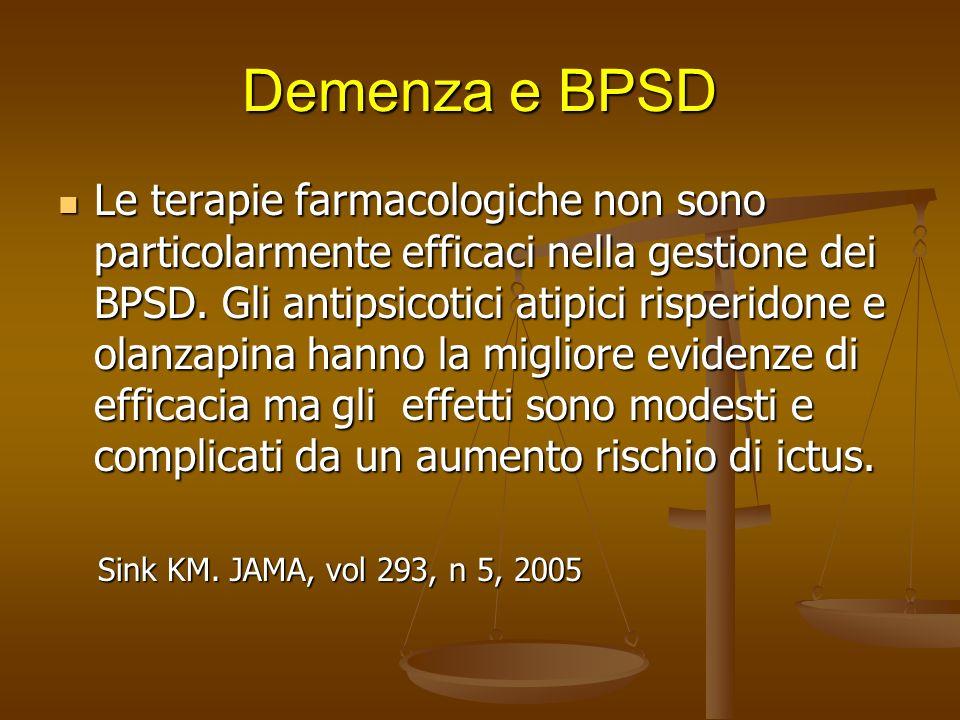 27/03/2017Demenza e BPSD.