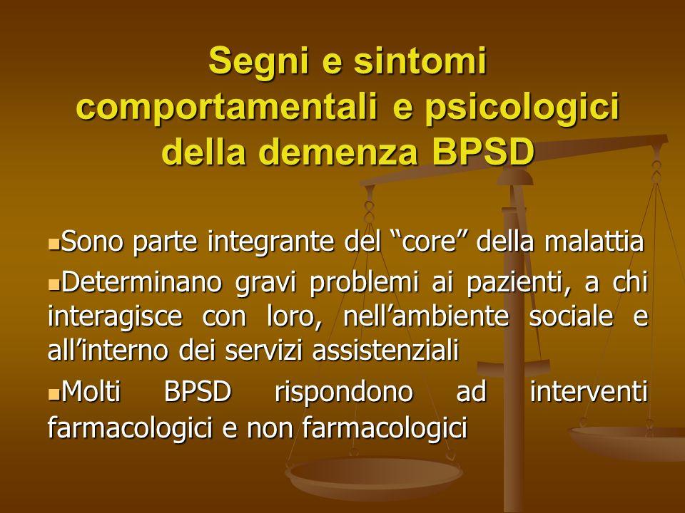 Segni e sintomi comportamentali e psicologici della demenza BPSD