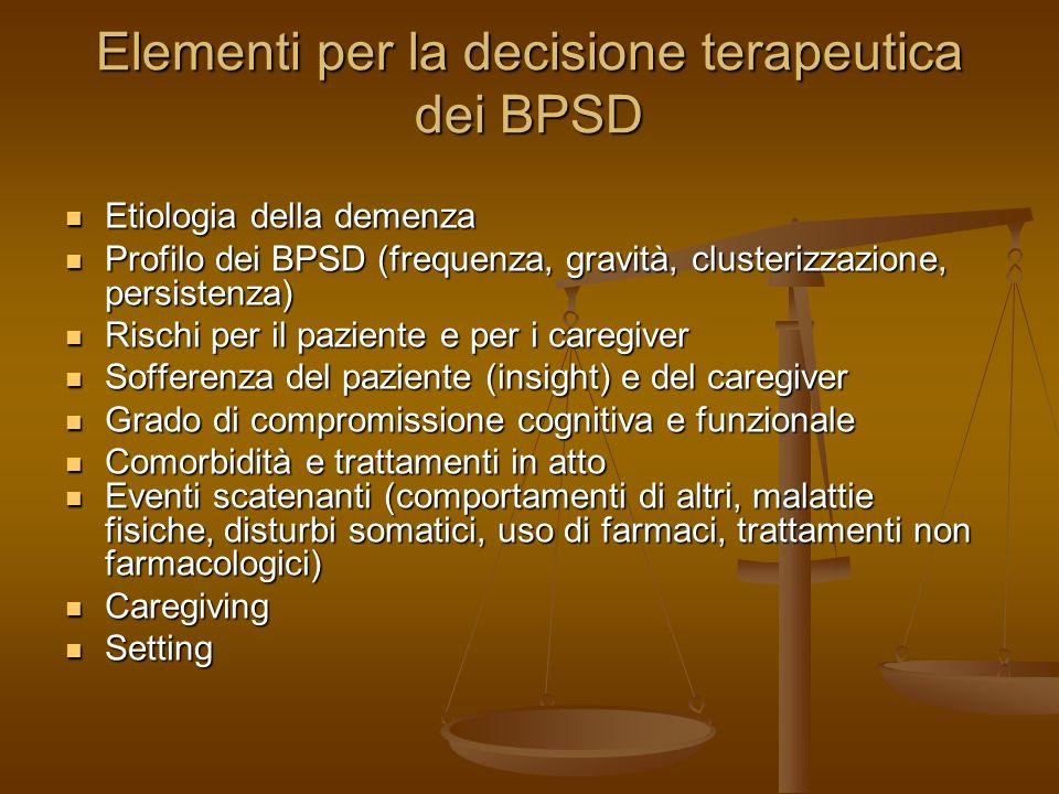 Elementi per la decisione terapeutica dei BPSD