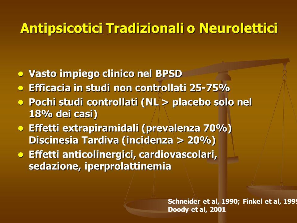 Antipsicotici Tradizionali o Neurolettici