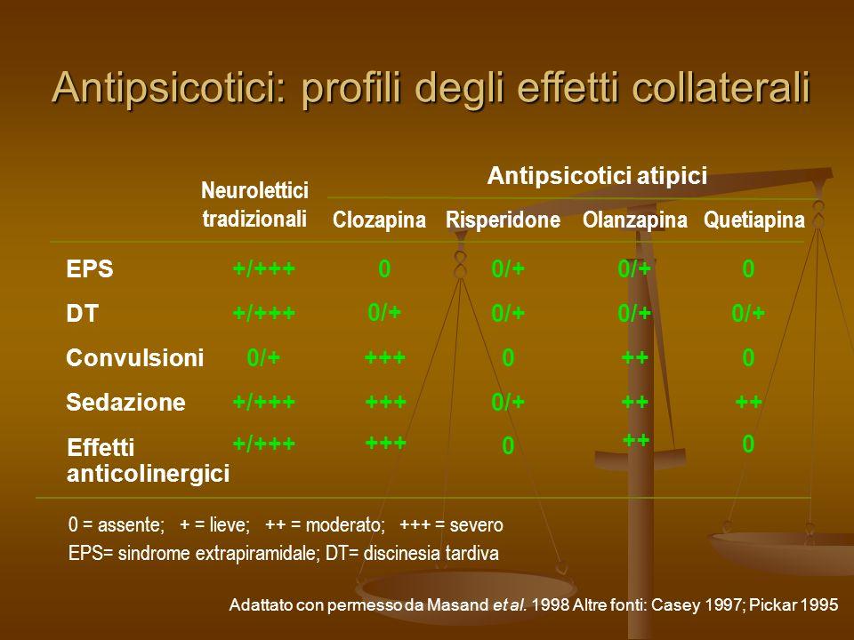 Antipsicotici atipici Neurolettici tradizionali