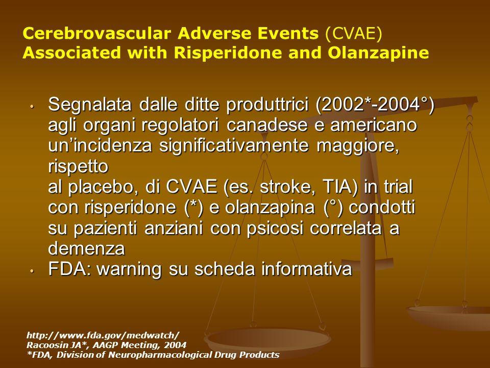 FDA: warning su scheda informativa