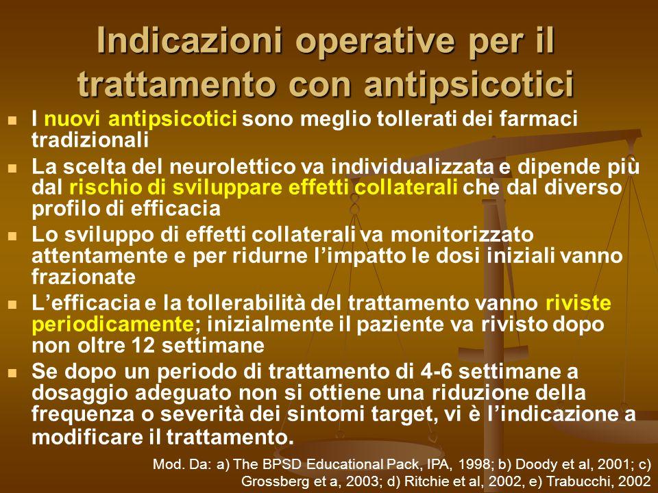 Indicazioni operative per il trattamento con antipsicotici