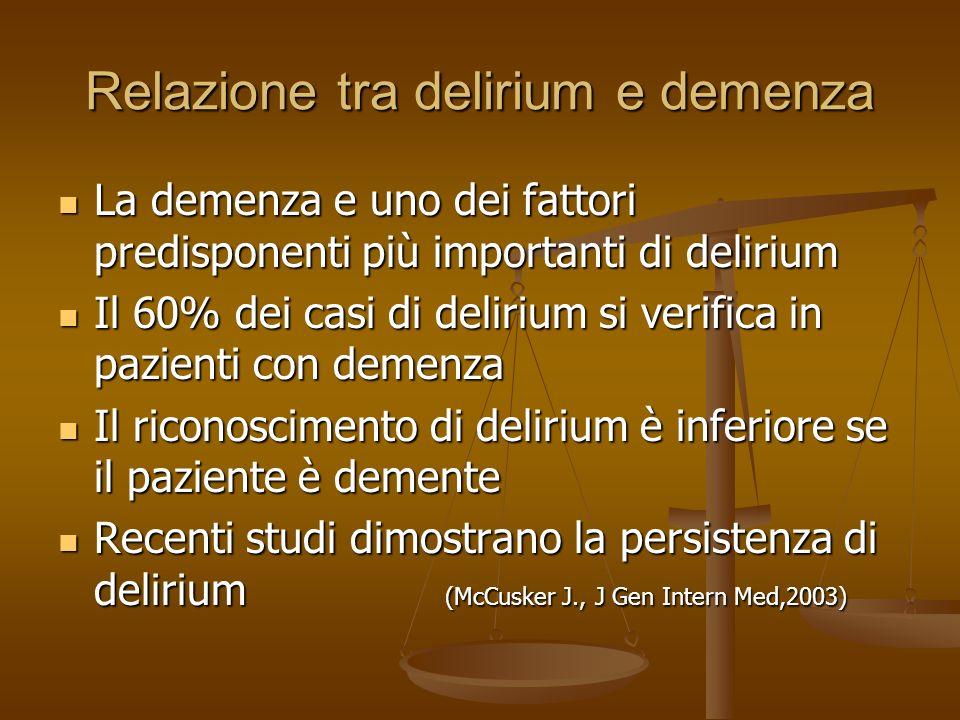 Relazione tra delirium e demenza