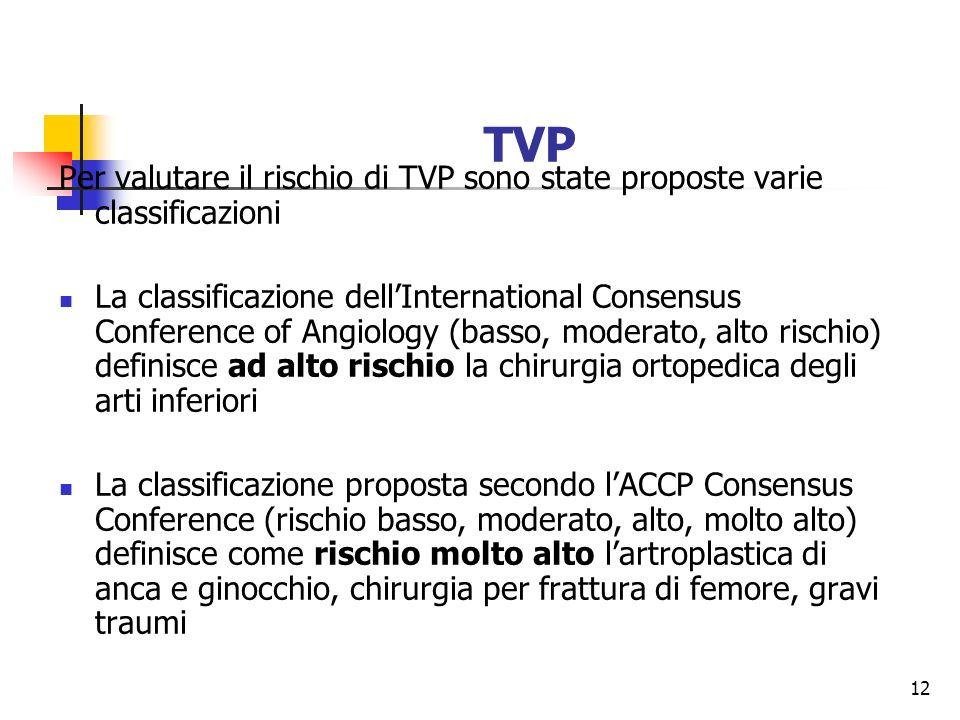 TVP Per valutare il rischio di TVP sono state proposte varie classificazioni.