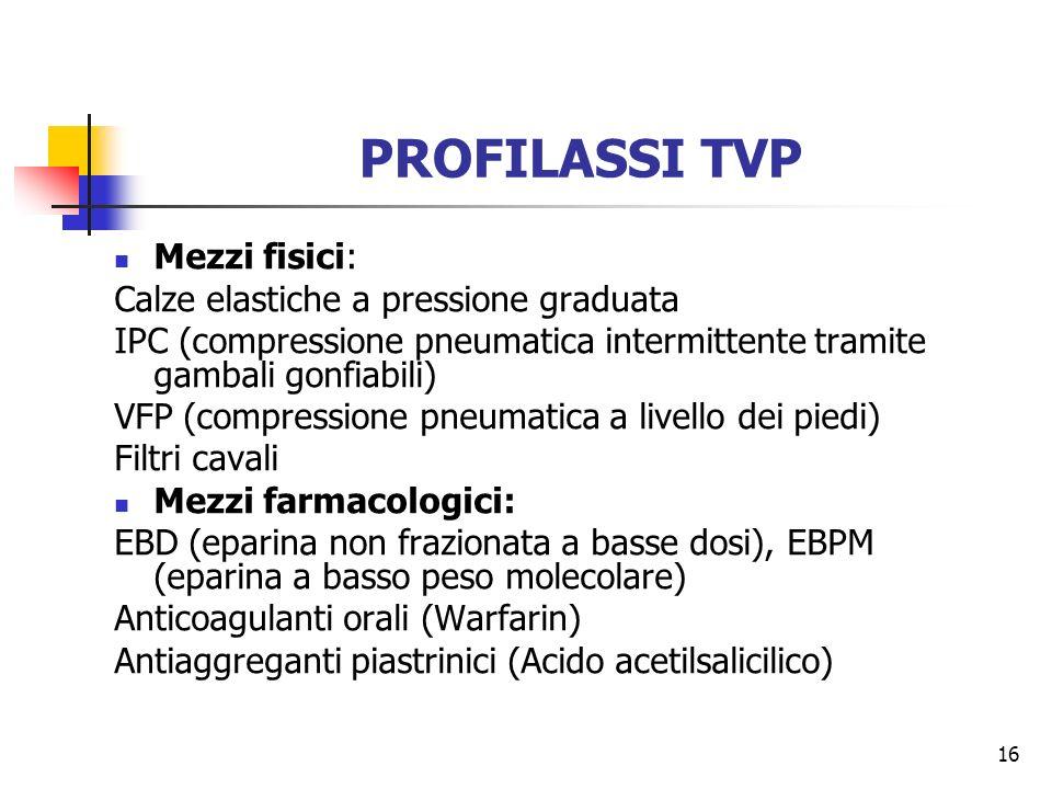 PROFILASSI TVP Mezzi fisici: Calze elastiche a pressione graduata