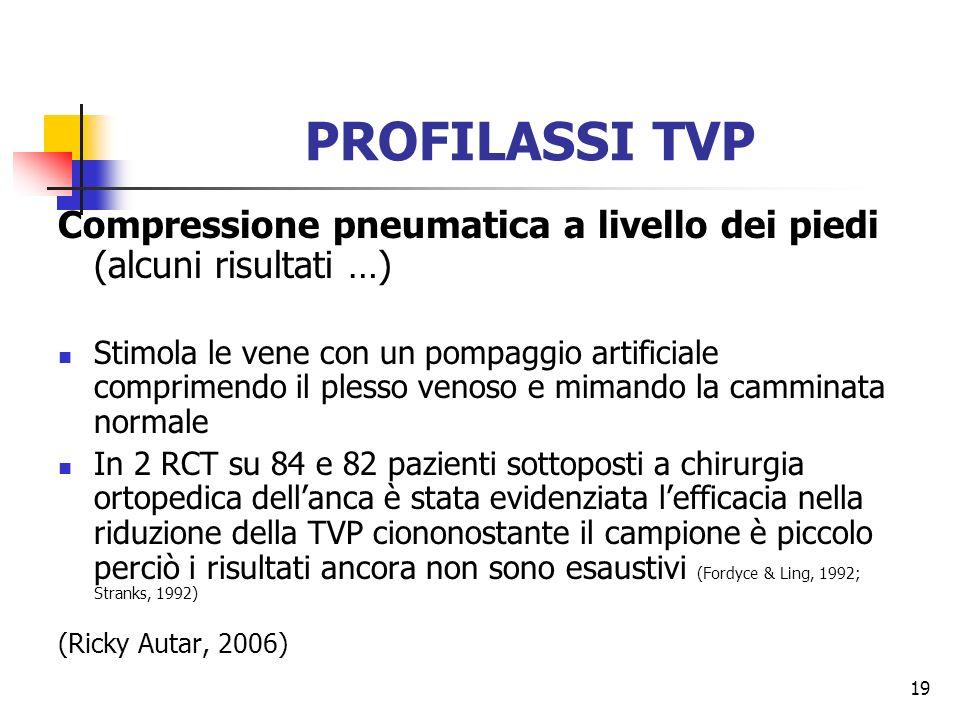 PROFILASSI TVP Compressione pneumatica a livello dei piedi (alcuni risultati …)