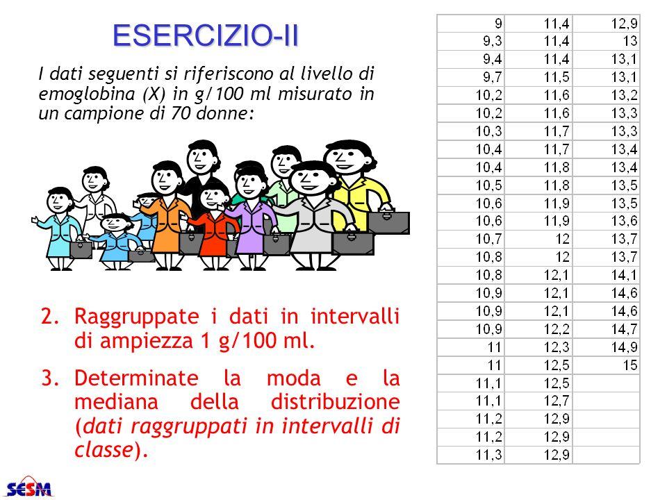ESERCIZIO-II Raggruppate i dati in intervalli di ampiezza 1 g/100 ml.