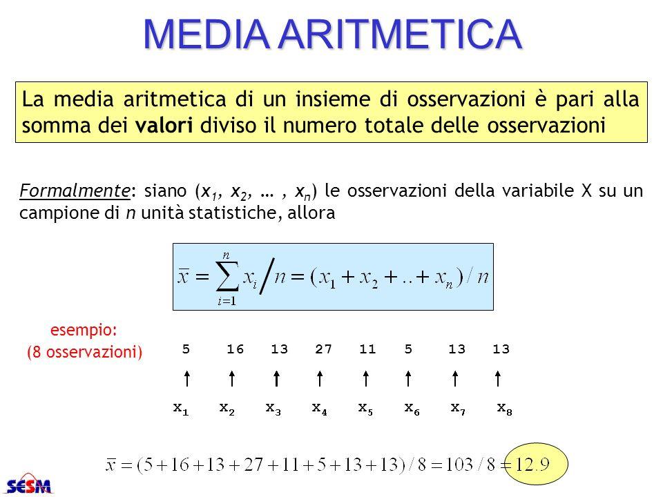 MEDIA ARITMETICA La media aritmetica di un insieme di osservazioni è pari alla somma dei valori diviso il numero totale delle osservazioni.
