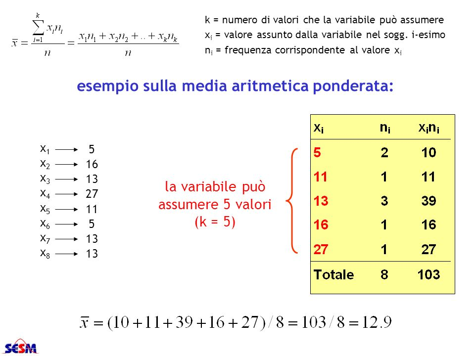 esempio sulla media aritmetica ponderata: