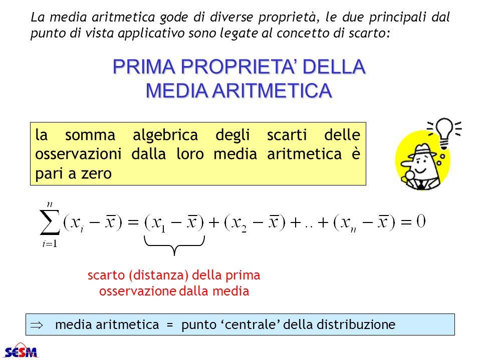 PRIMA PROPRIETA' DELLA MEDIA ARITMETICA