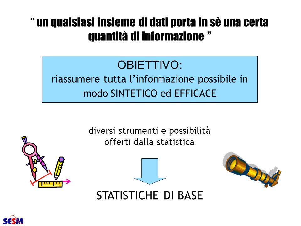 diversi strumenti e possibilità offerti dalla statistica