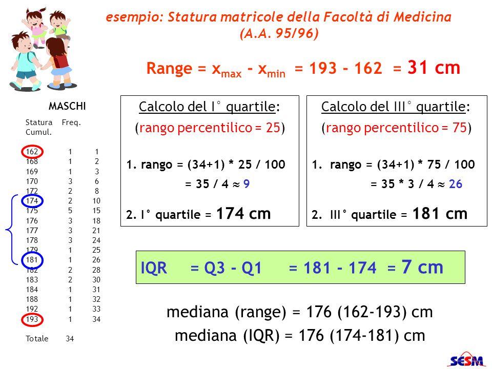 esempio: Statura matricole della Facoltà di Medicina (A.A. 95/96)