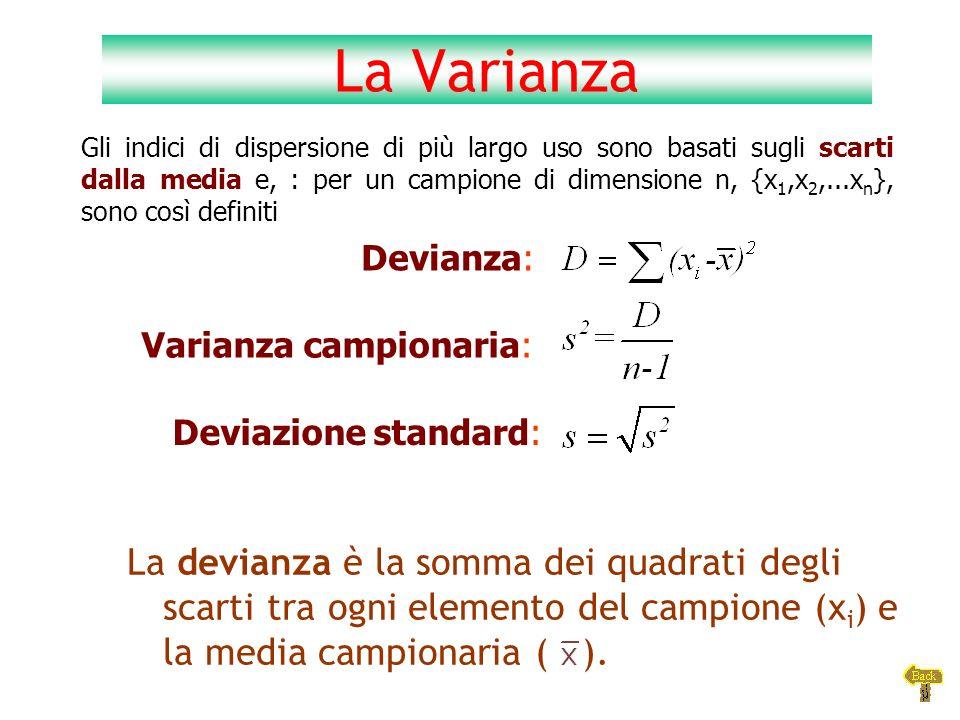 La Varianza