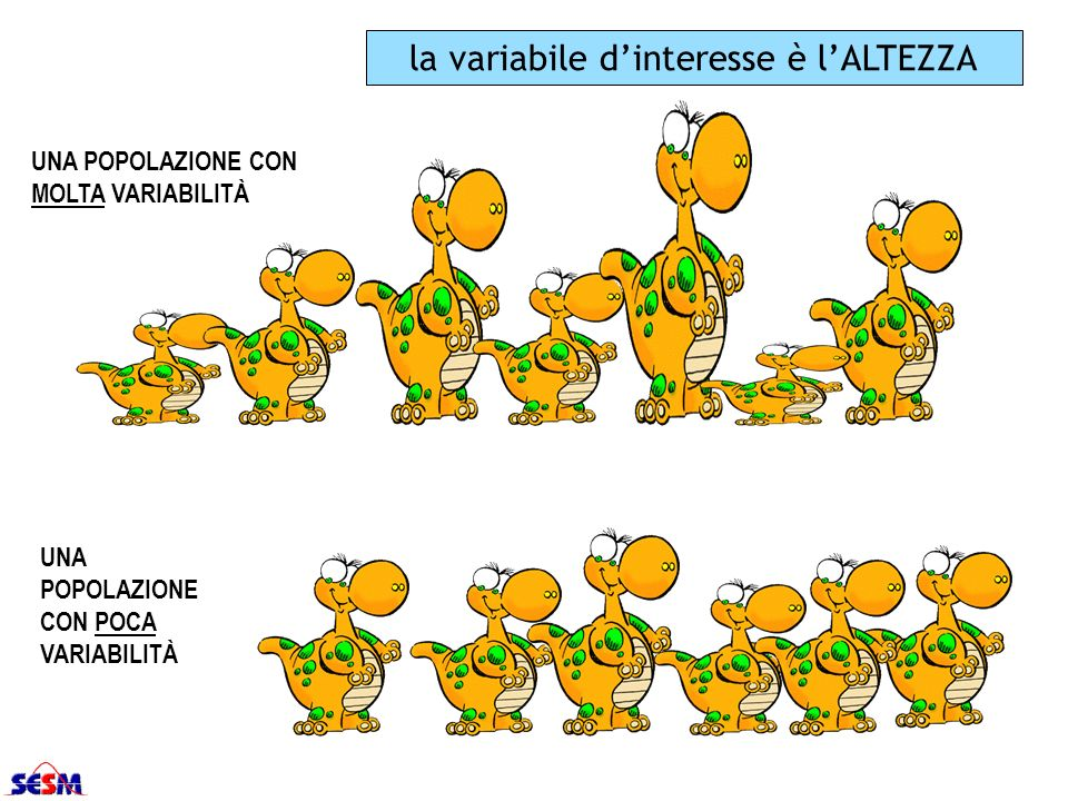 la variabile d'interesse è l'ALTEZZA