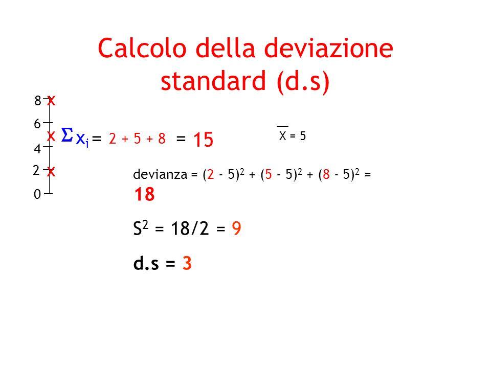 Calcolo della deviazione standard (d.s)
