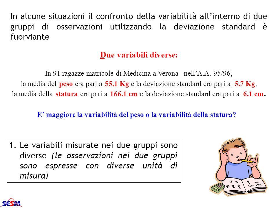 In alcune situazioni il confronto della variabilità all'interno di due gruppi di osservazioni utilizzando la deviazione standard è fuorviante