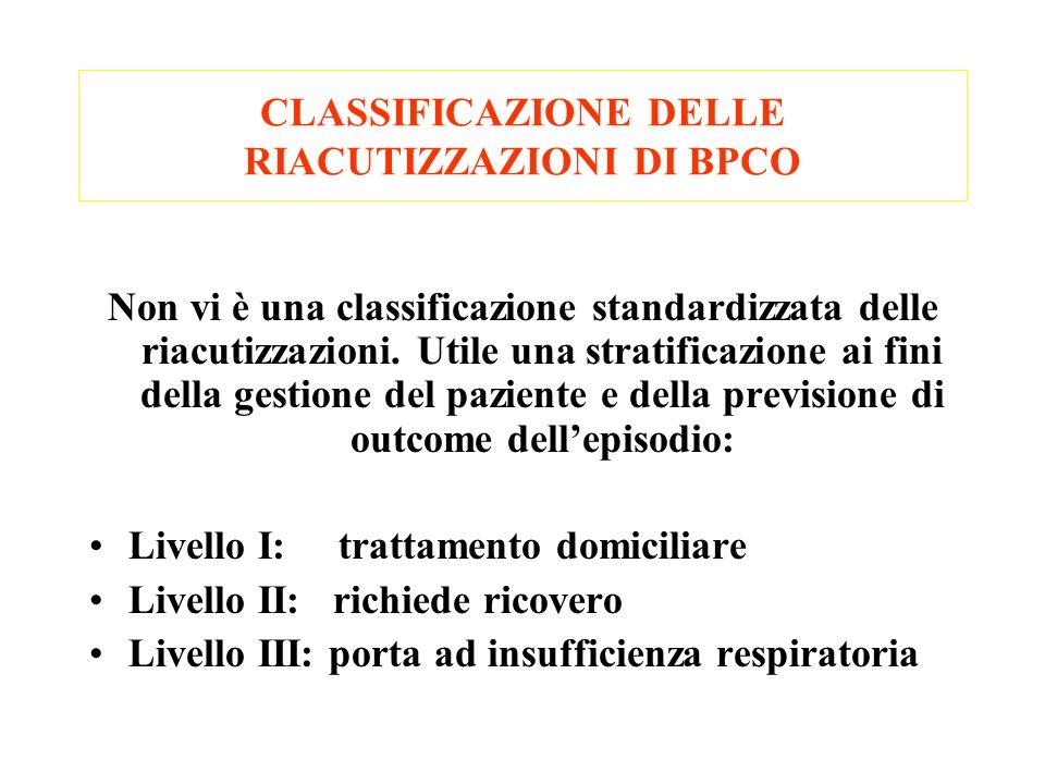 CLASSIFICAZIONE DELLE RIACUTIZZAZIONI DI BPCO