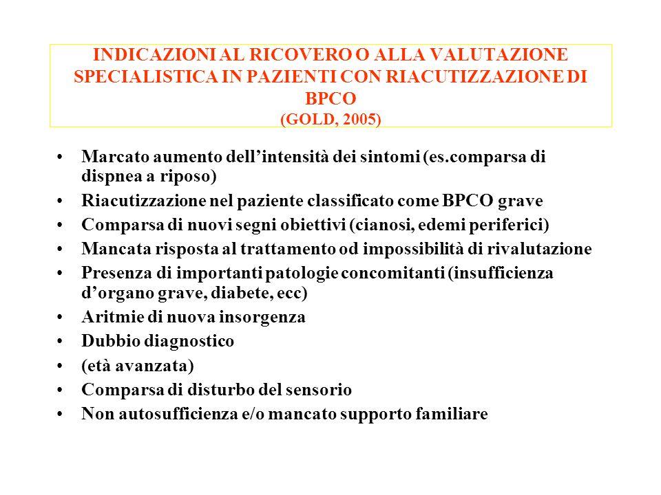 INDICAZIONI AL RICOVERO O ALLA VALUTAZIONE SPECIALISTICA IN PAZIENTI CON RIACUTIZZAZIONE DI BPCO (GOLD, 2005)