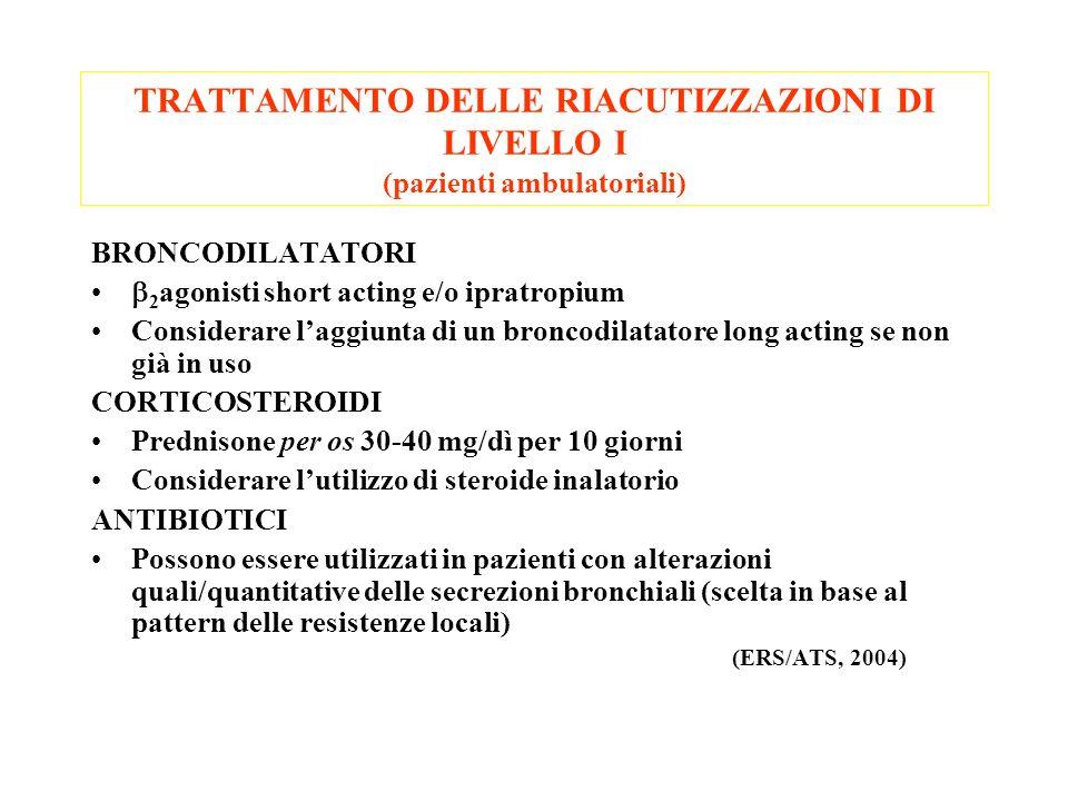TRATTAMENTO DELLE RIACUTIZZAZIONI DI LIVELLO I (pazienti ambulatoriali)