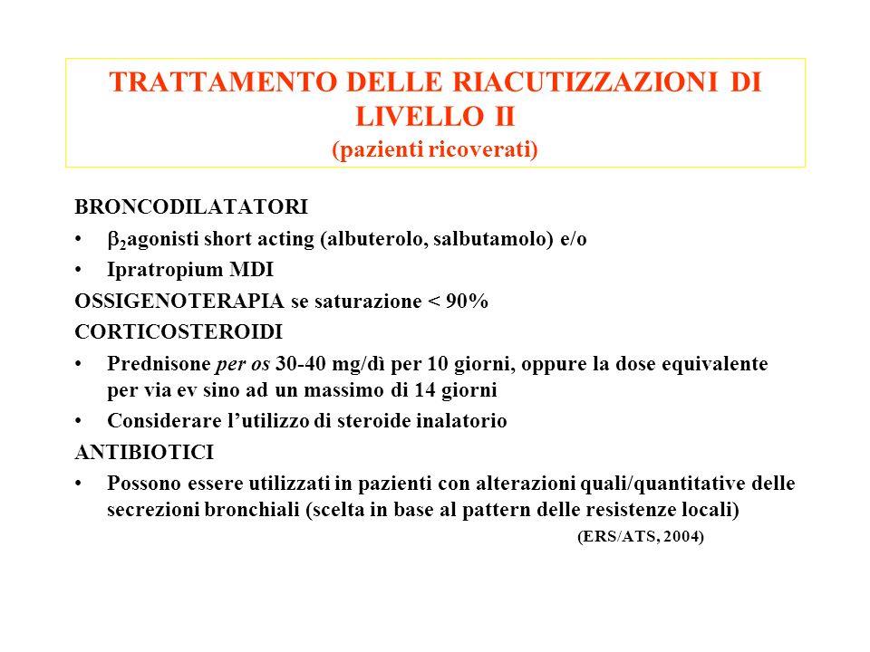 TRATTAMENTO DELLE RIACUTIZZAZIONI DI LIVELLO II (pazienti ricoverati)