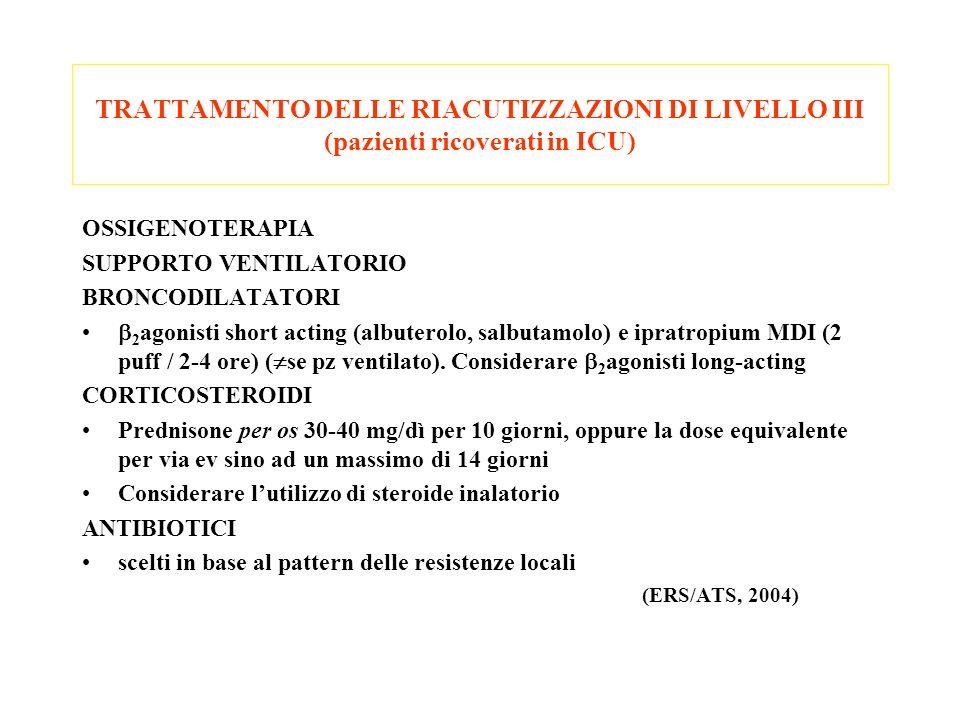 TRATTAMENTO DELLE RIACUTIZZAZIONI DI LIVELLO III (pazienti ricoverati in ICU)