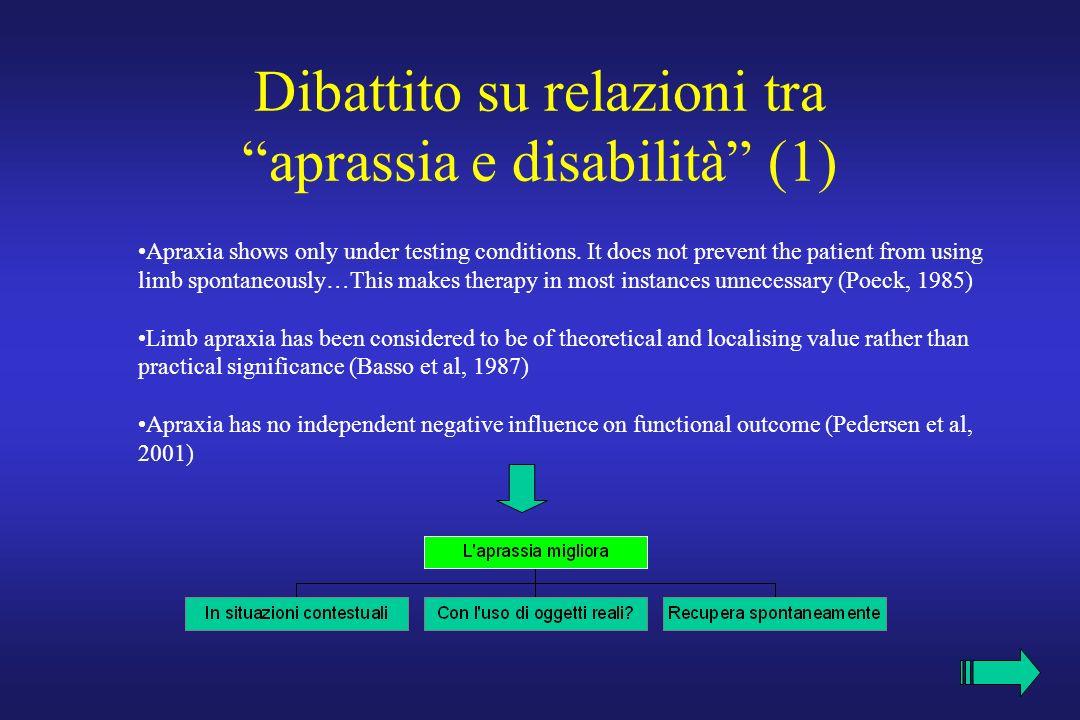 Dibattito su relazioni tra aprassia e disabilità (1)