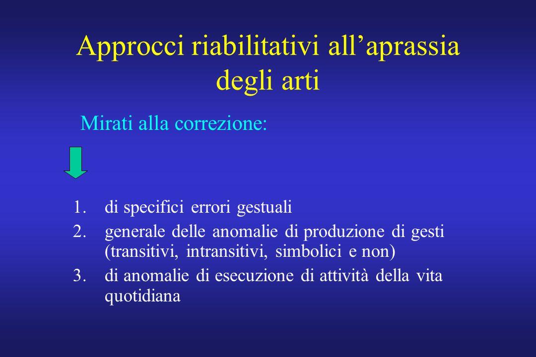 Approcci riabilitativi all'aprassia degli arti