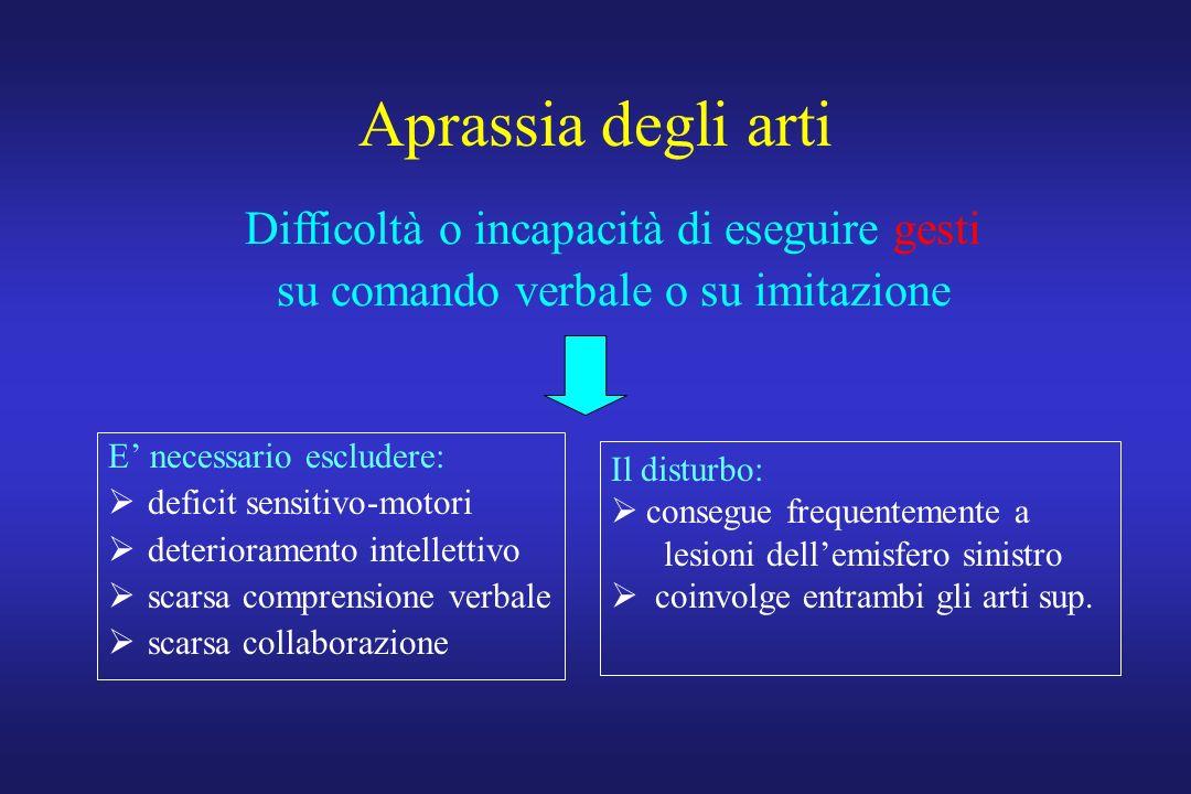 Aprassia degli arti Difficoltà o incapacità di eseguire gesti