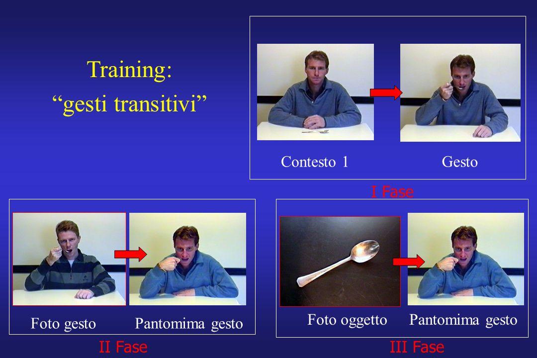 Training: gesti transitivi Contesto 1 Gesto I Fase Foto oggetto